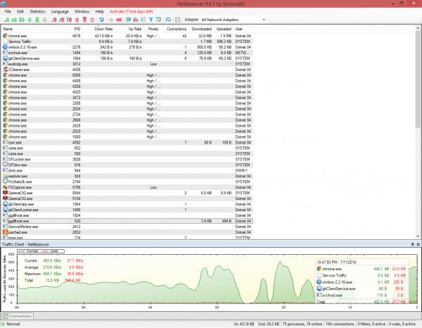 NetBalancer Crack V10.2.4.2570 Activation Code 2021 [Latest] Download