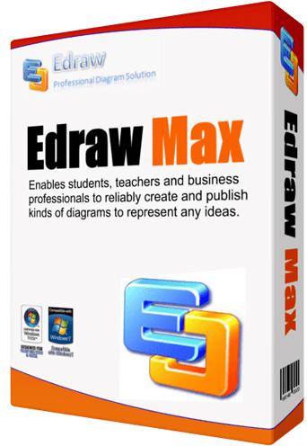 Edraw Crack v10.5.3 & License Key [2021] Full Latest