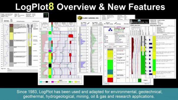 Logplot 7.4.79.105 Crack & Keygen 2021 Full Latest Download