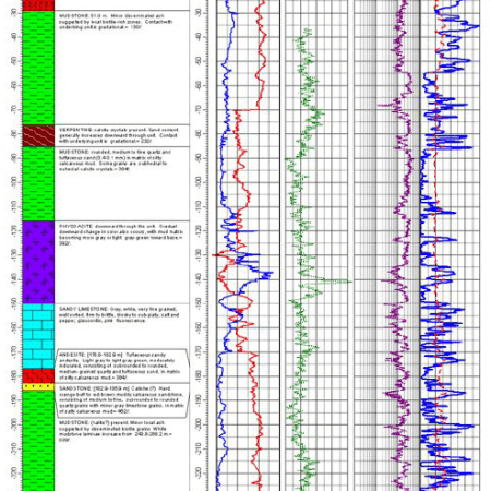 Logplot 7.4.79.105 Crack & Keygen 2021